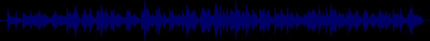 waveform of track #15293