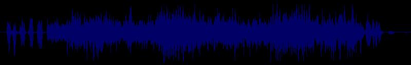 waveform of track #152020