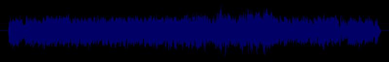 waveform of track #152034