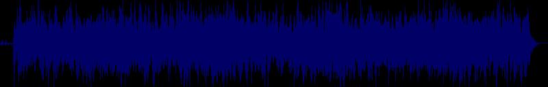 waveform of track #152038