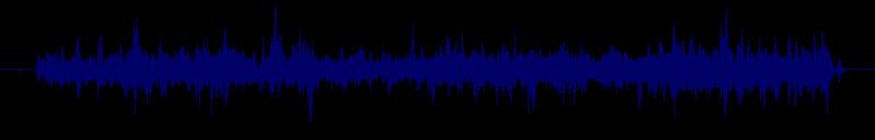 waveform of track #152066