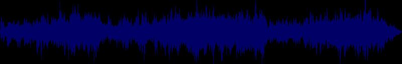waveform of track #152078