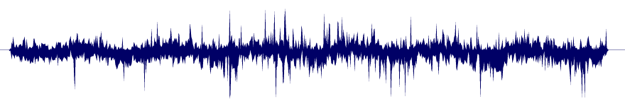 waveform of track #152096