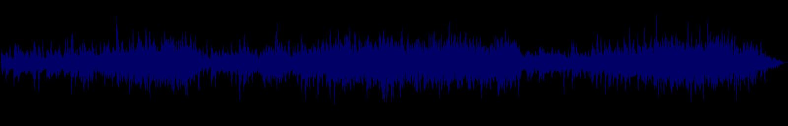 waveform of track #152135