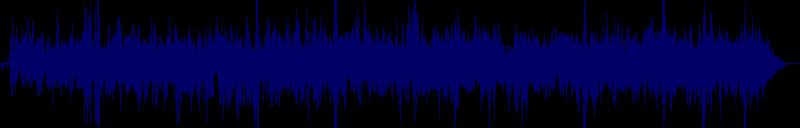waveform of track #152167