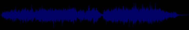 waveform of track #152243