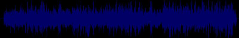 waveform of track #152258
