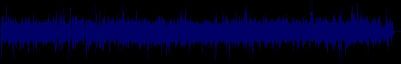 waveform of track #152261