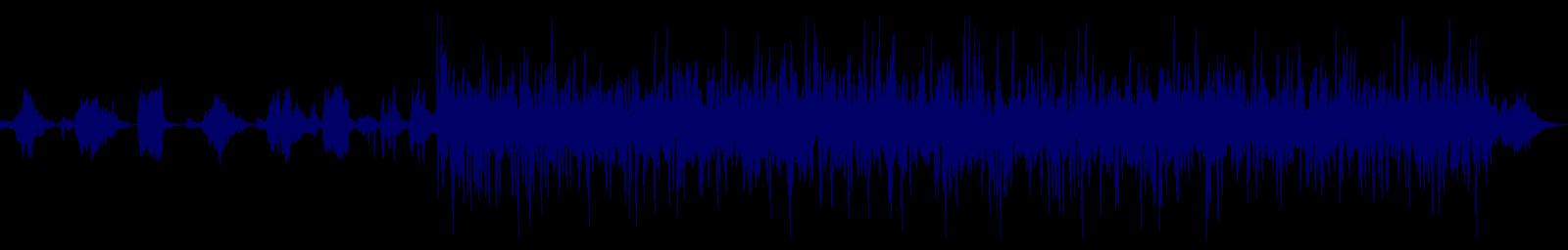 waveform of track #152308