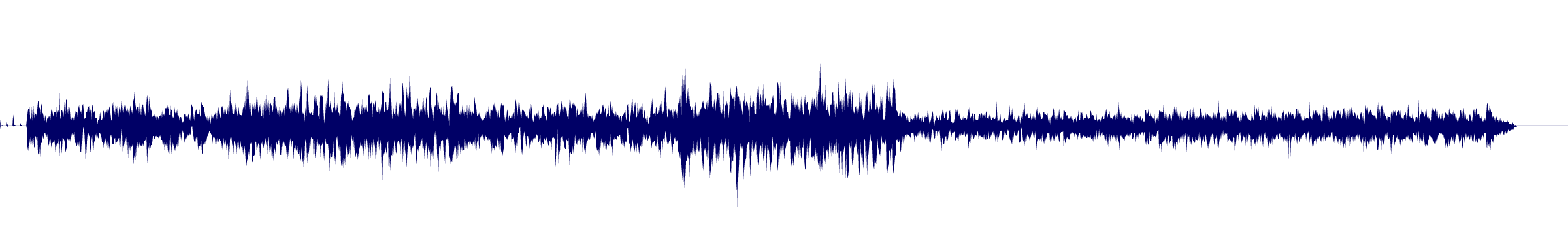 waveform of track #152487