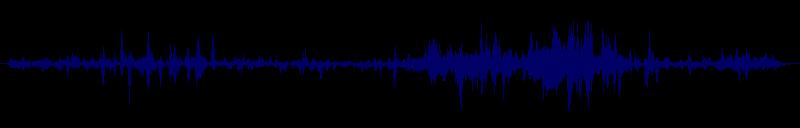 waveform of track #152503