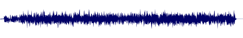 waveform of track #152525