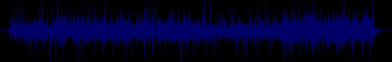 Wellenform von Track #152550
