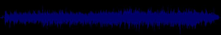 waveform of track #152555