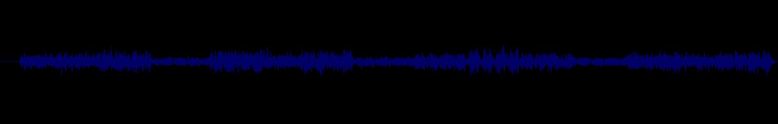 waveform of track #152666