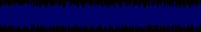 waveform of track #152687