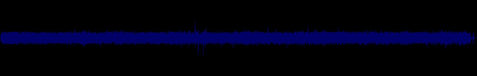 waveform of track #152689