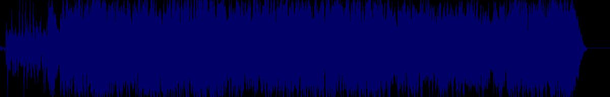 waveform of track #152825