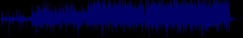 waveform of track #152850