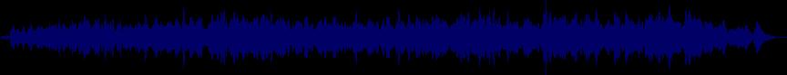 waveform of track #15317