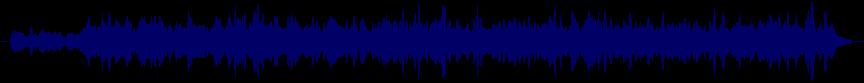 waveform of track #15318