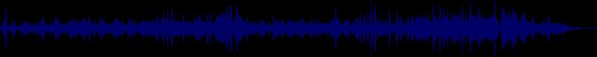 waveform of track #15331