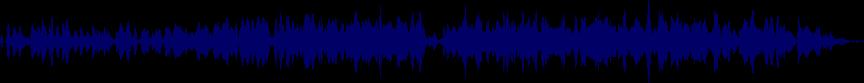 waveform of track #15332