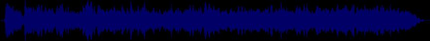 waveform of track #15333