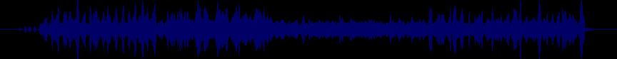 waveform of track #15342