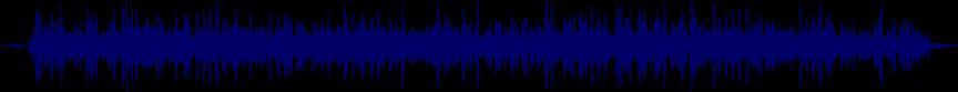 waveform of track #15353