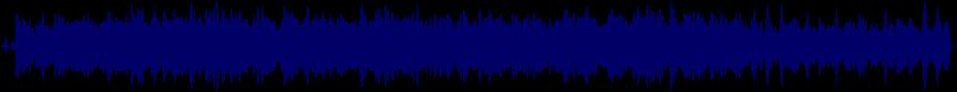 waveform of track #15381