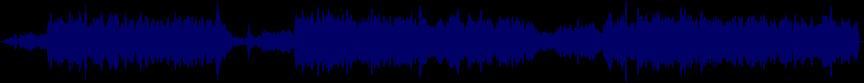 waveform of track #15382