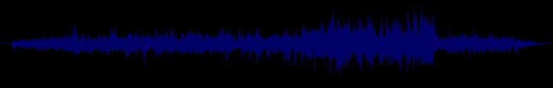 waveform of track #153062