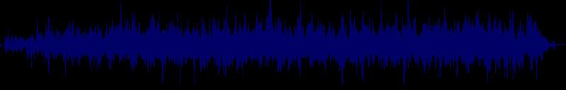 waveform of track #153129