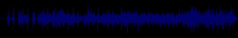 waveform of track #153238