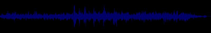 waveform of track #153321