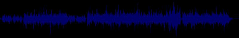 waveform of track #153531