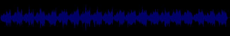 waveform of track #153650