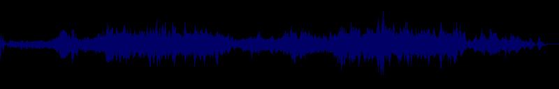waveform of track #153829