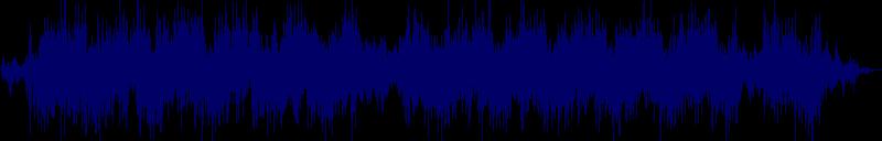 waveform of track #153841