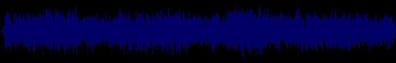 waveform of track #153845