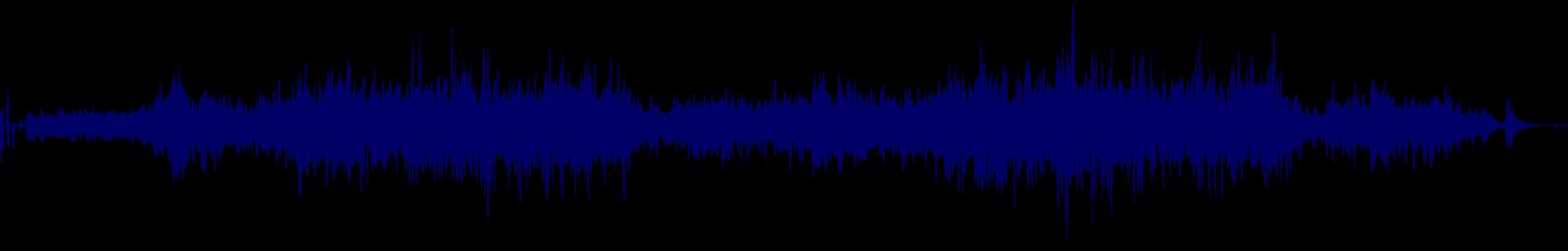 waveform of track #153859