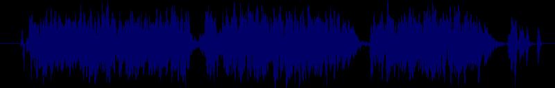 waveform of track #153871