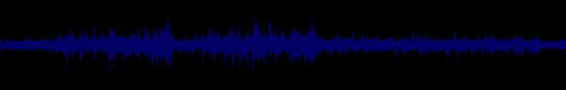 waveform of track #153876