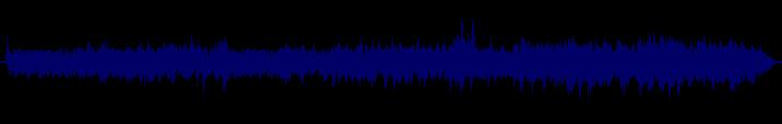 waveform of track #153879