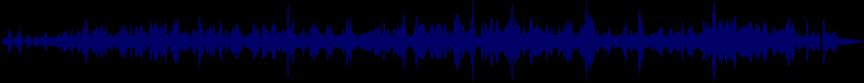 waveform of track #15401