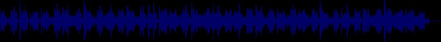 waveform of track #15422
