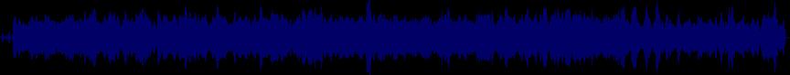 waveform of track #15423
