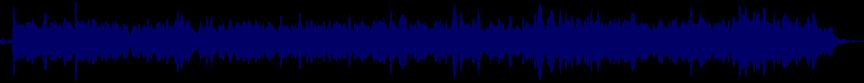 waveform of track #15432
