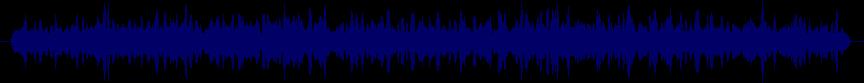 waveform of track #15443